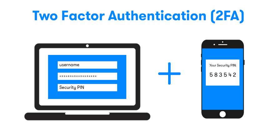 Two Factor Authentication on Mobile and Laptop